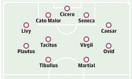 ancient rome team