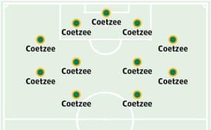coetzee 11