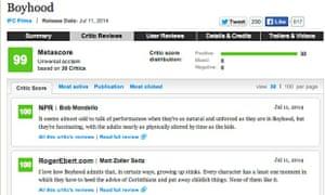 Metacritic Boyhood