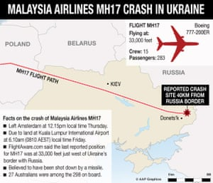 A graphic showing facts on the crash of Malaysia Airlines flight MH17.