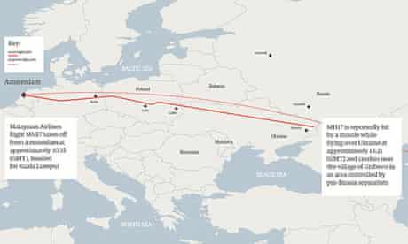 MH17 flight path graphic