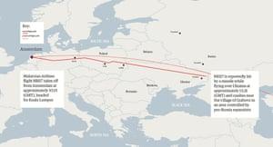 Malaysia flight MH17 Ukraine flight path