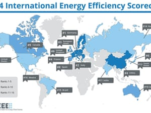Germany is most energy efficient major economy, study finds