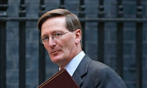 dominic-grieve-warning-human-rights