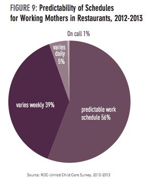 US Money Rock Uniter working mothers schedule
