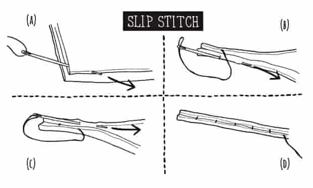 how to mend replace broken zip slip stitching