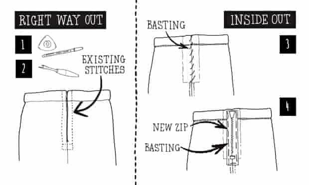 How to mend replace broken zip