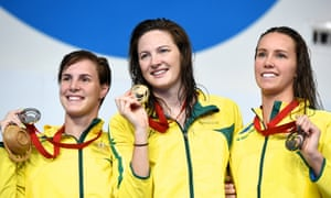 Commonwealth Games 2020 Medal Table.Commonwealth Games Campbell Sisters Take Australian One Two