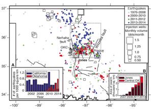 Earthquakes in Oklahoma between 1976-2014