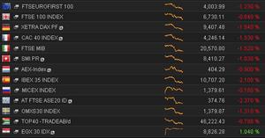 European stock markets, close, July 31 2014