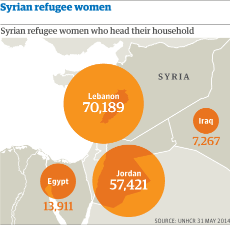 Syria Women Refugees MapWEB 080714