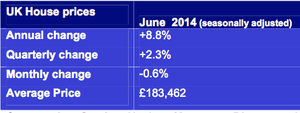 Halifax house prices, to June 2014