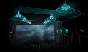 Dolby Atmos in the cinema