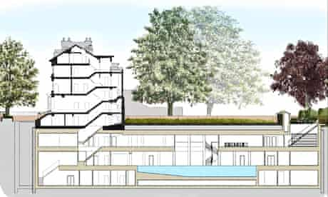 Underground mansion … Edmund Lazarus's 16,000 sq ft mega-basement conversion plan, which includes a