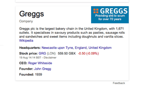 The logo which appeared when searching for Greggs using Google search.