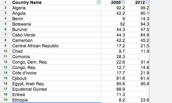 spreadsheet cleaned