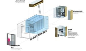 micro-living, micro-apartment, New York City, nArchitects