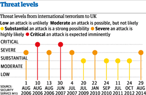 Terror-threat-WEB