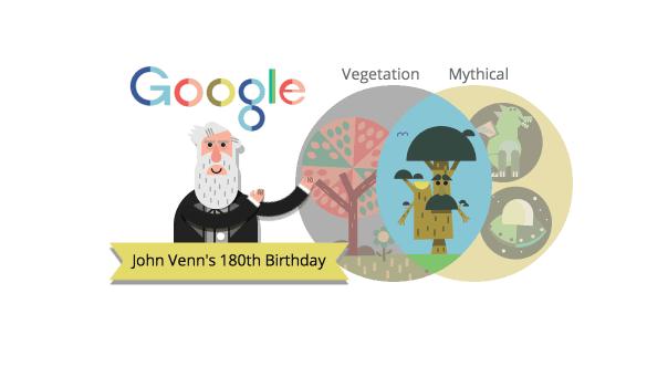 Google doodle venn diagram