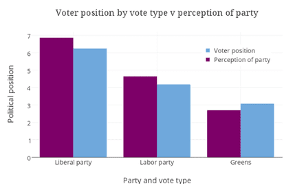 voter pos graphic