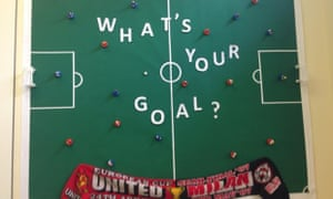 What's your goal display?