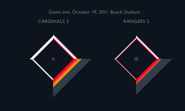 Segment of the 2011 World Series: St Louis Cardinals vs Texas Rangers