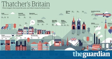 12 Best Images About Infographics On September 2014 House Prices And 17 Best Images About 2015