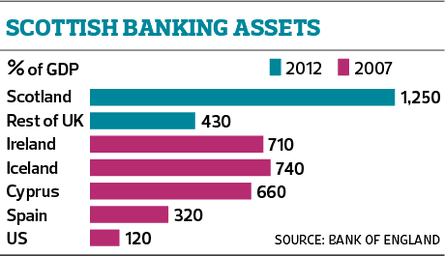 web banking assets