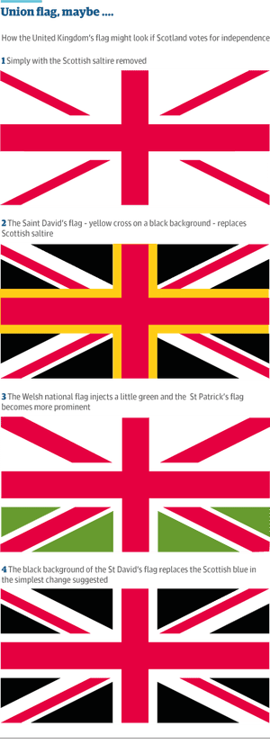 union flag examples WEB