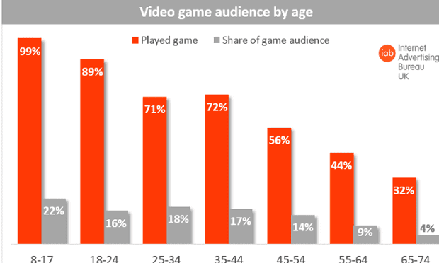 Your views on how games treat male/female players and characters differently?