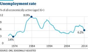 Unemployment WEB 180914