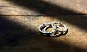 how to find out ring size uk