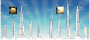 An infographic of the world's biggest skyscraper.