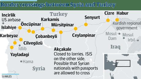Syria border crossings