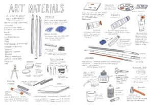 Great artists hi res art materials