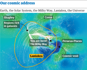 Earths address WEB 0409