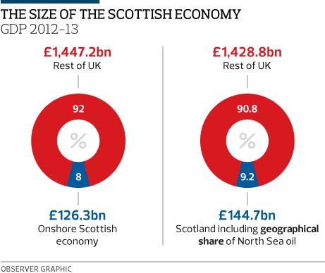 referendum economy