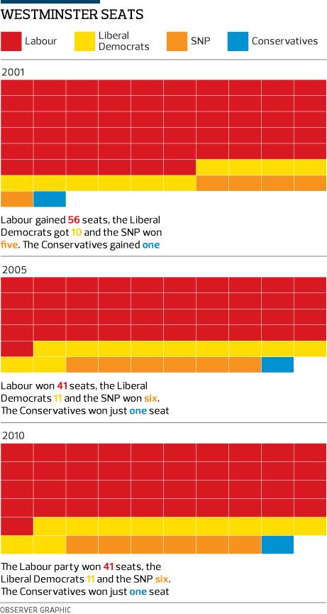 referendum elections