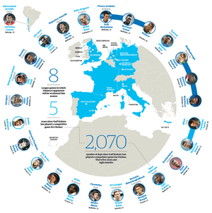 Graphic: the Stamford Bridge 26
