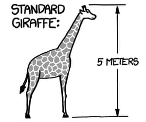 One giraffe-height ... Illustration from What If?