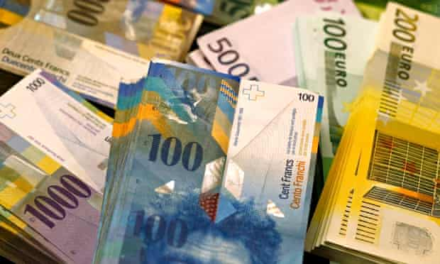 Swiss franc has surged against the euro