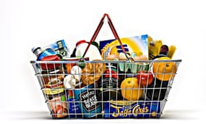 A typical basket of groceries