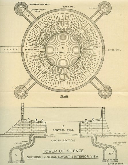 Tower of Silence diagram