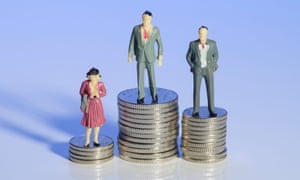 Gender pay gap income inequality