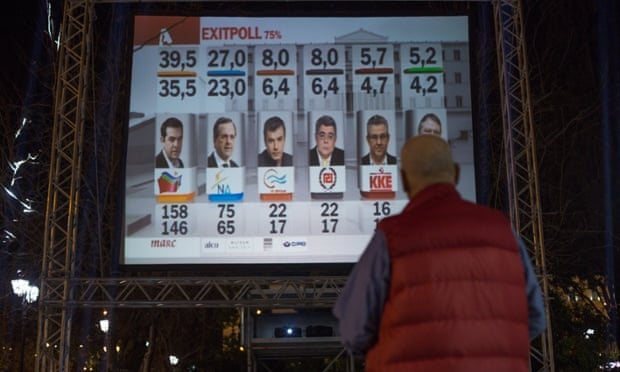 A giant screen shows an exit poll in Athens suggesting the far left Syriza party is on course to form the next government in Greece.
