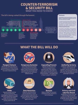 A poster circulated against the new counter-terror bill.