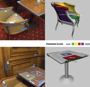 Metropolitan police's 3D graphic showing polonium contamination of the table and chair