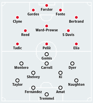Southampton v Swansea City