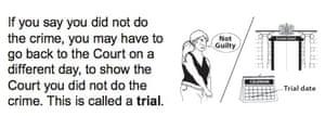 The MoJ guidance on criminal trials.