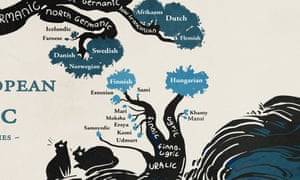 A Language Family Tree In Pictures Education The Guardian - How languages in the world